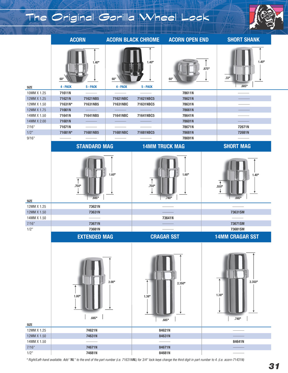 ggorilla auto gorilla wheel locks page